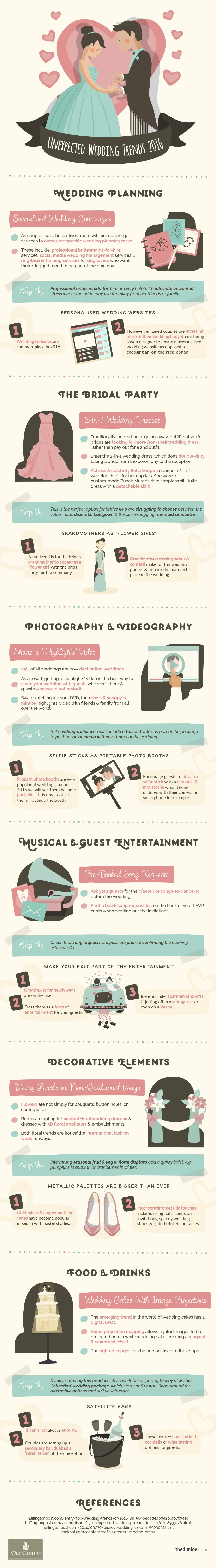 Unexpected Wedding Trends 2016-infographic